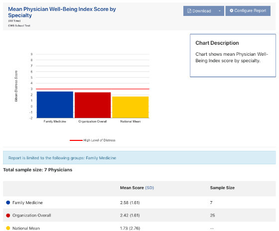Advanced-Permissions-WBI-screenshot